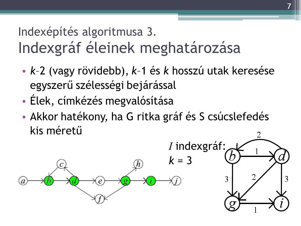 Indexépítés algoritmusa 3. Indexgráf éleinek meghatározása k–2 (vagy rövidebb), k–1 és k hosszú utak keresése egyszerű szélességi bejárással Élek, cím