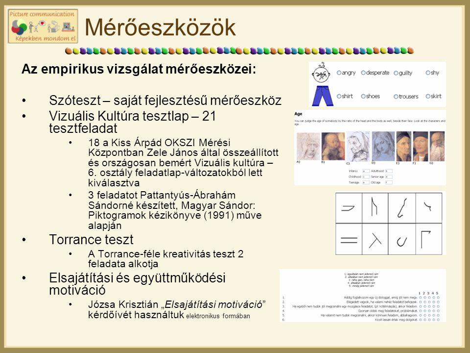 Mérőeszközök Az empirikus vizsgálat mérőeszközei: Szóteszt – saját fejlesztésű mérőeszköz Vizuális Kultúra tesztlap – 21 tesztfeladat 18 a Kiss Árpád OKSZI Mérési Központban Zele János által összeállított és országosan bemért Vizuális kultúra – 6.