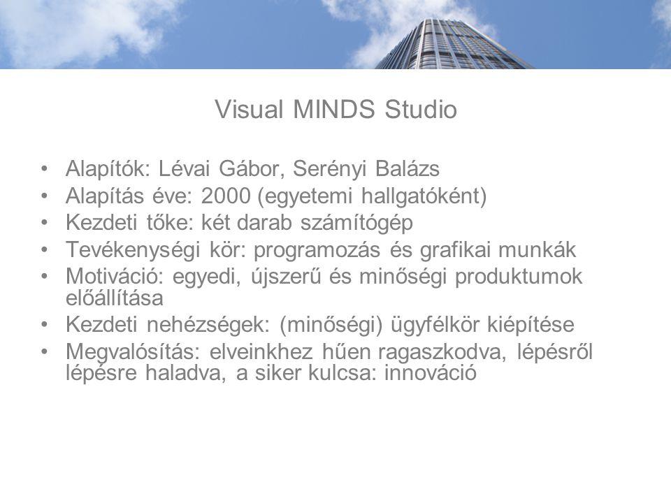 Visual MINDS Studio Alapítók: Lévai Gábor, Serényi Balázs Alapítás éve: 2000 (egyetemi hallgatóként) Kezdeti tőke: két darab számítógép Tevékenységi kör: programozás és grafikai munkák Motiváció: egyedi, újszerű és minőségi produktumok előállítása Kezdeti nehézségek: (minőségi) ügyfélkör kiépítése Megvalósítás: elveinkhez hűen ragaszkodva, lépésről lépésre haladva, a siker kulcsa: innováció