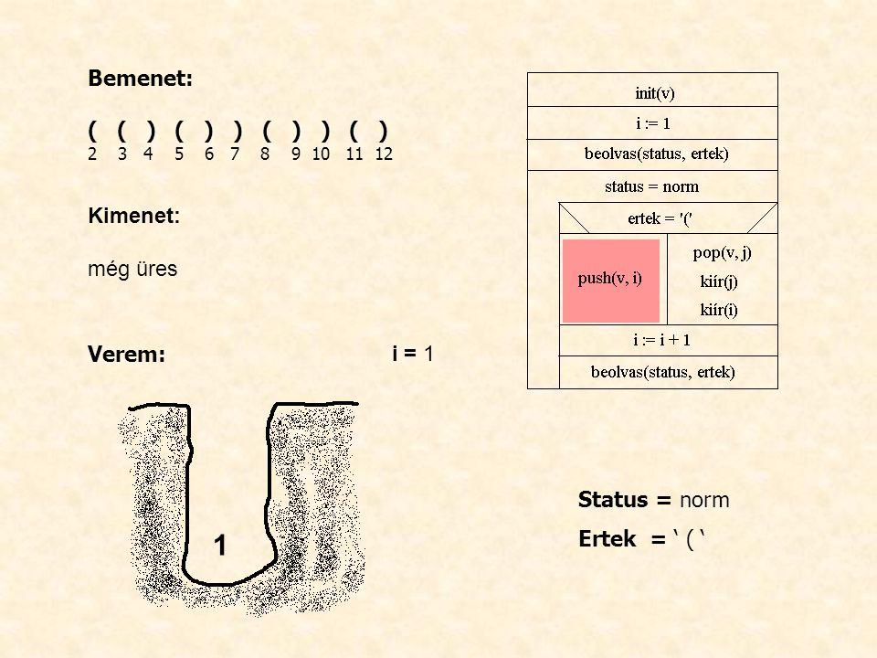 Bemenet: ( ( ) ( ) ) ( ) ) ( ) 2 3 4 5 6 7 8 9 10 11 12 Kimenet: még üres Verem: i = 1 Status = norm Ertek = ' ( ' 1