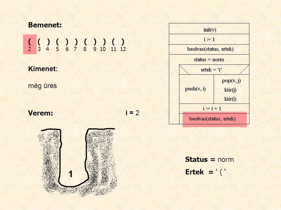 Bemenet: ( ( ) ( ) ) ( ) ) ( ) 2 3 4 5 6 7 8 9 10 11 12 Kimenet: még üres Verem: i = 2 Status = norm Ertek = ' ( ' 1