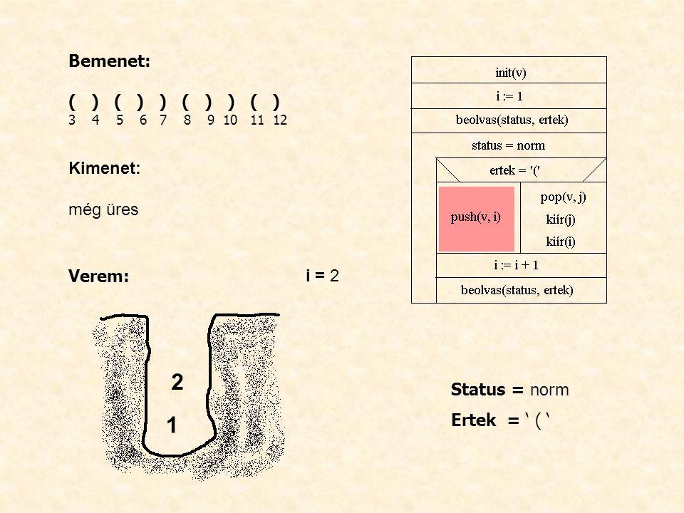 Bemenet: ( ) ( ) ) ( ) ) ( ) 3 4 5 6 7 8 9 10 11 12 Kimenet: még üres Verem: i = 2 Status = norm Ertek = ' ( ' 1 2
