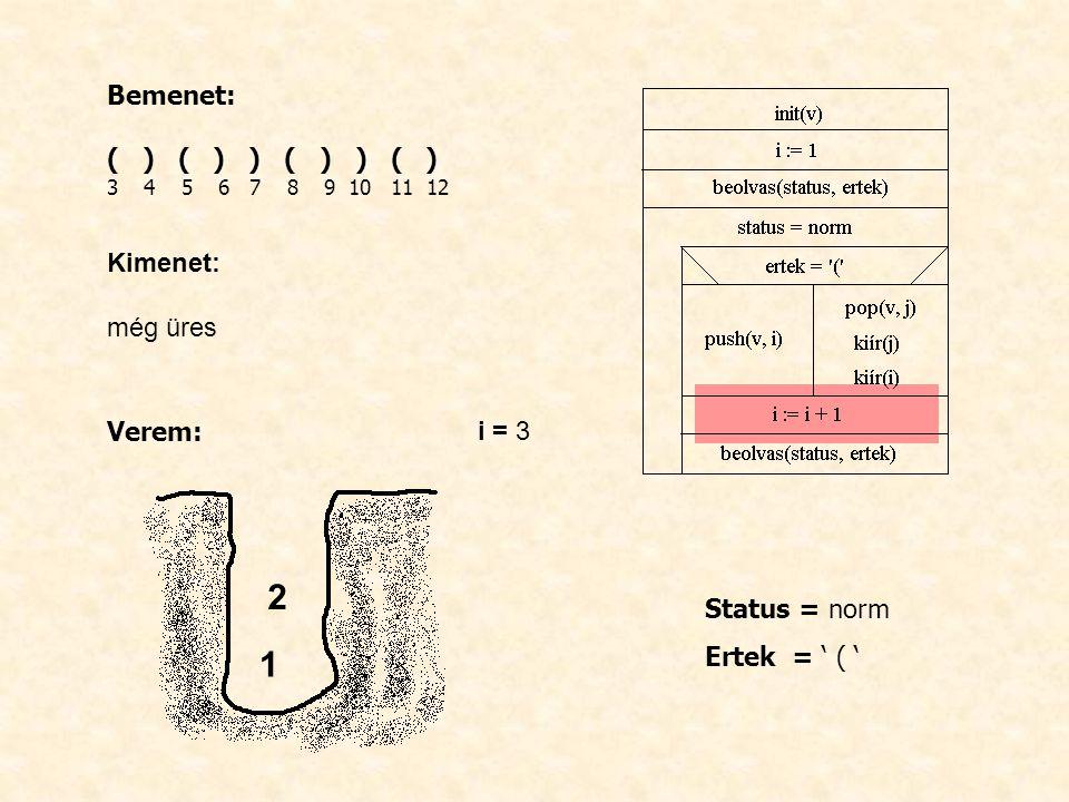 Bemenet: ( ) ( ) ) ( ) ) ( ) 3 4 5 6 7 8 9 10 11 12 Kimenet: még üres Verem: i = 3 Status = norm Ertek = ' ( ' 1 2