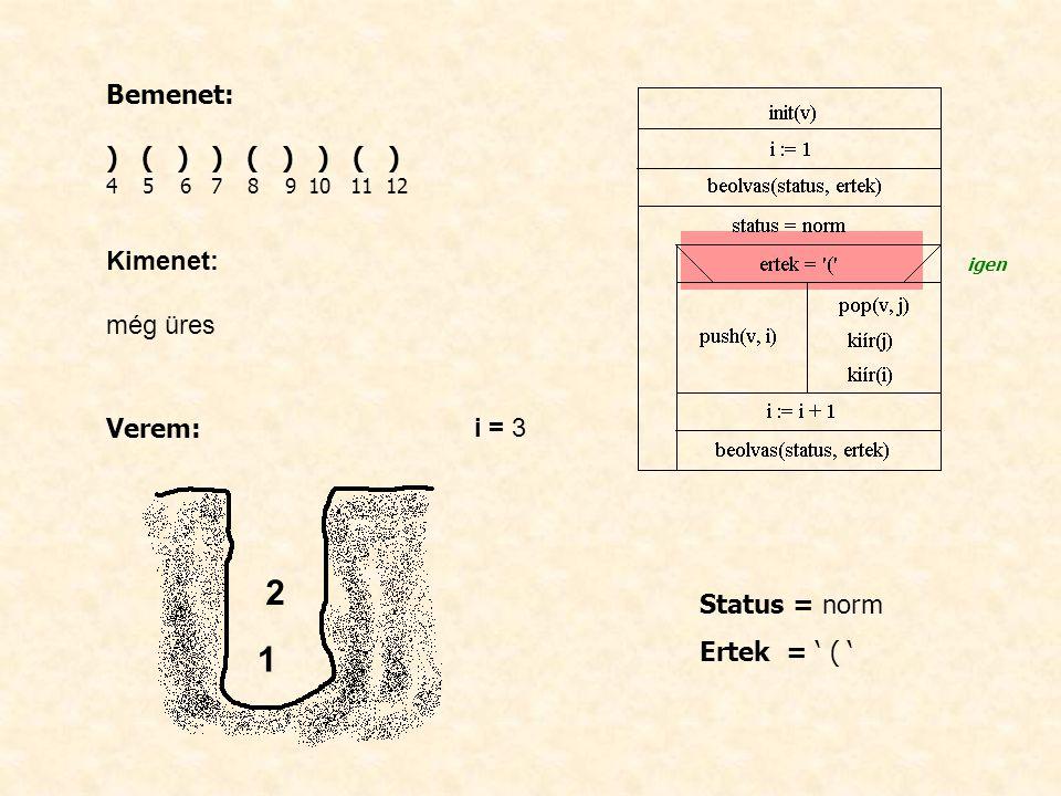 Bemenet: ) ( ) ) ( ) ) ( ) 4 5 6 7 8 9 10 11 12 Kimenet: még üres Verem: i = 3 Status = norm Ertek = ' ( ' igen 1 2