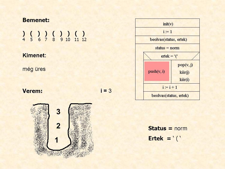Bemenet: ) ( ) ) ( ) ) ( ) 4 5 6 7 8 9 10 11 12 Kimenet: még üres Verem: i = 3 Status = norm Ertek = ' ( ' 1 2 3