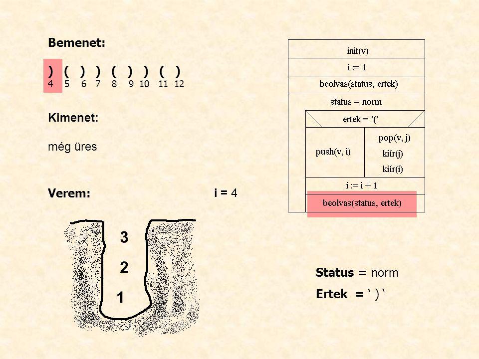 Bemenet: ) ( ) ) ( ) ) ( ) 4 5 6 7 8 9 10 11 12 Kimenet: még üres Verem: i = 4 Status = norm Ertek = ' ) ' 1 2 3