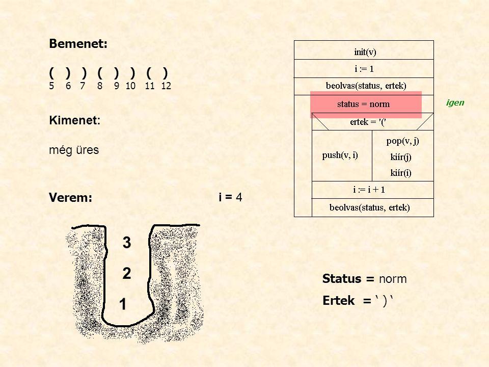 Bemenet: ( ) ) ( ) ) ( ) 5 6 7 8 9 10 11 12 Kimenet: még üres Verem: i = 4 Status = norm Ertek = ' ) ' igen 1 2 3