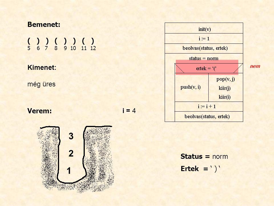 Bemenet: ( ) ) ( ) ) ( ) 5 6 7 8 9 10 11 12 Kimenet: még üres Verem: i = 4 Status = norm Ertek = ' ) ' nem 1 2 3