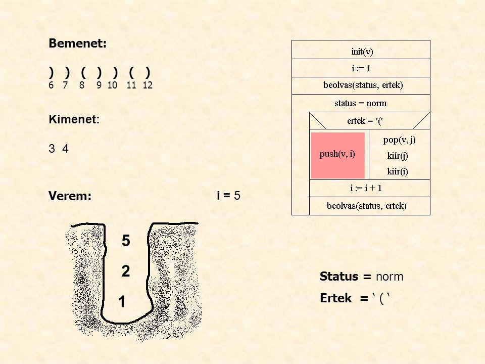 Bemenet: ) ) ( ) ) ( ) 6 7 8 9 10 11 12 Kimenet: 3 4 Verem: i = 5 Status = norm Ertek = ' ( ' 1 2 5