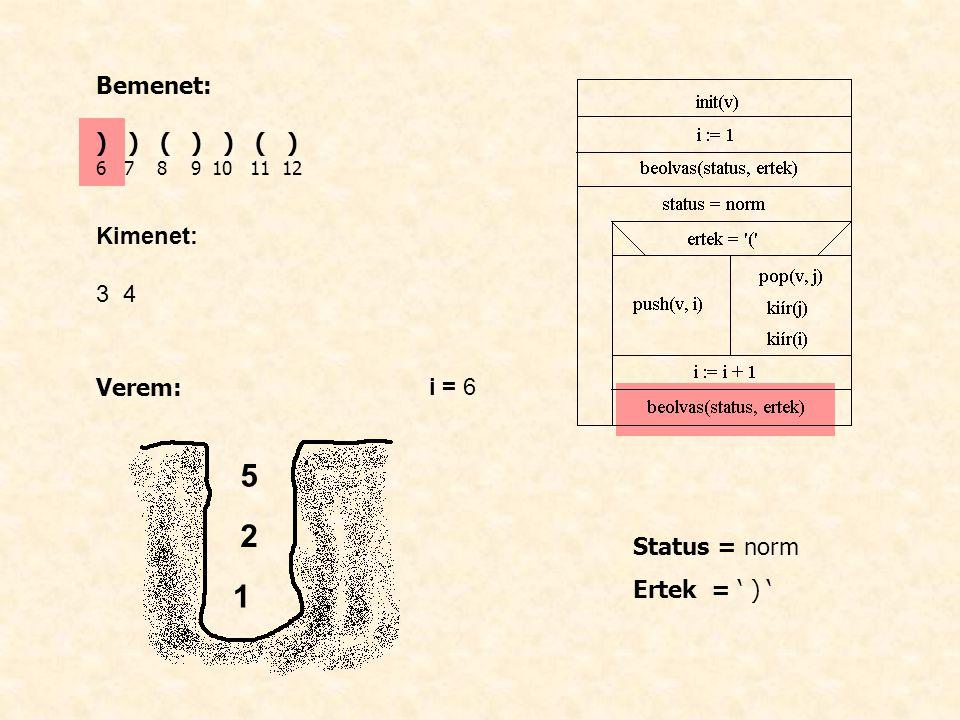 Bemenet: ) ) ( ) ) ( ) 6 7 8 9 10 11 12 Kimenet: 3 4 Verem: i = 6 Status = norm Ertek = ' ) ' 1 2 5