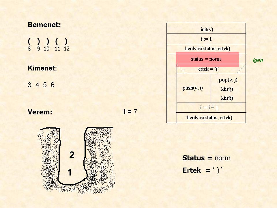 Bemenet: ( ) ) ( ) 8 9 10 11 12 Kimenet: 3 4 5 6 Verem: i = 7 Status = norm Ertek = ' ) ' igen 1 2