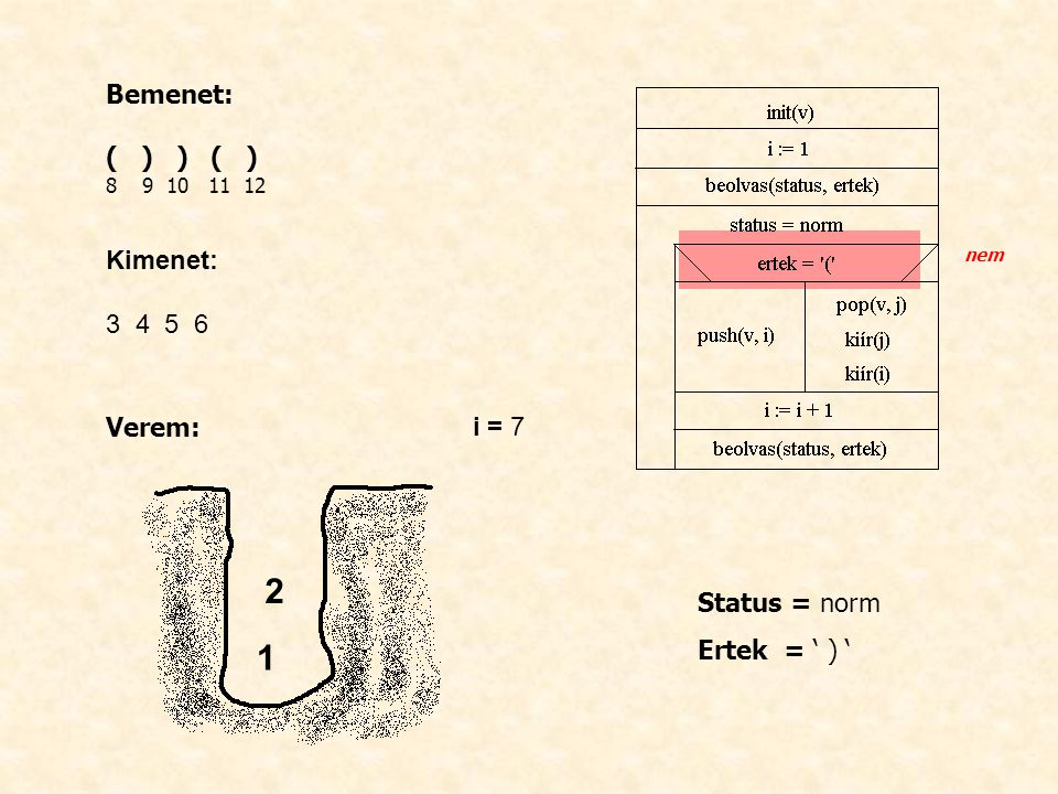 Bemenet: ( ) ) ( ) 8 9 10 11 12 Kimenet: 3 4 5 6 Verem: i = 7 Status = norm Ertek = ' ) ' nem 1 2