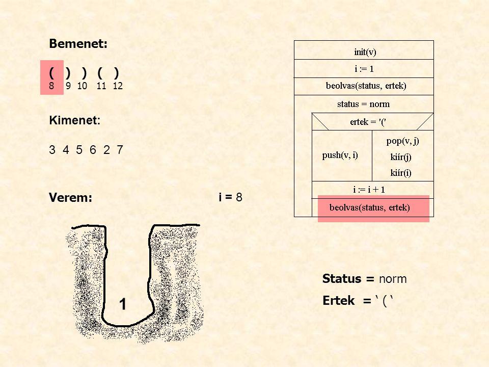 Bemenet: ( ) ) ( ) 8 9 10 11 12 Kimenet: 3 4 5 6 2 7 Verem: i = 8 Status = norm Ertek = ' ( ' 1