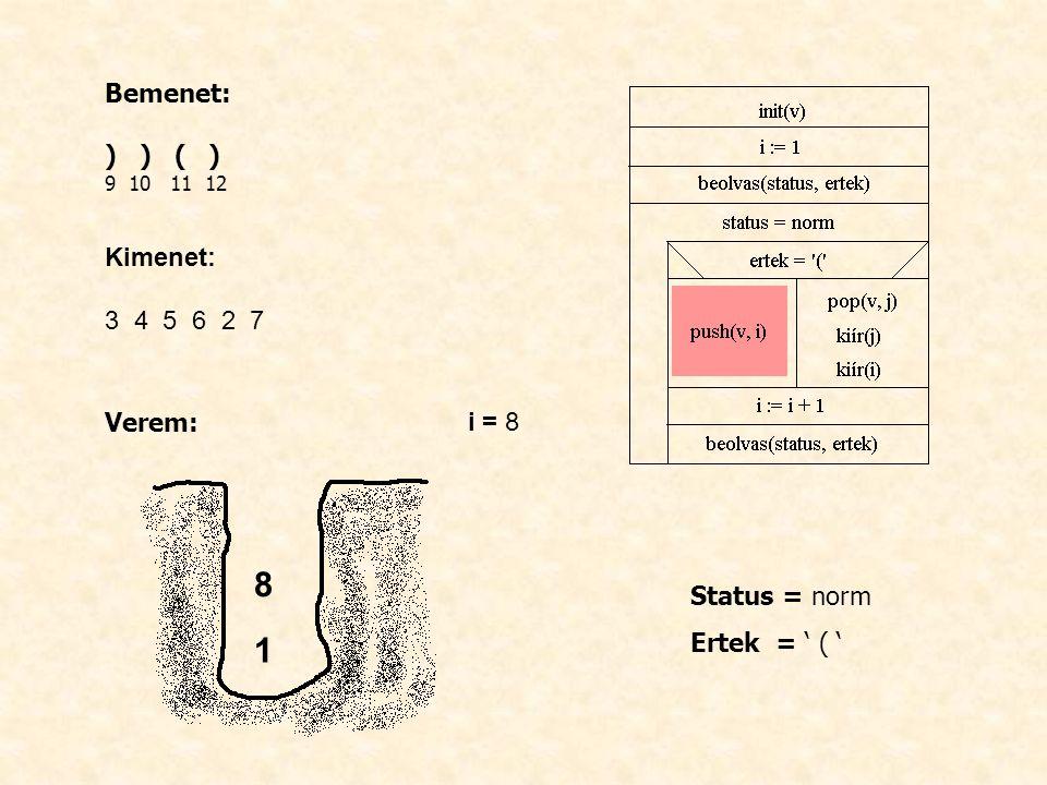 Bemenet: ) ) ( ) 9 10 11 12 Kimenet: 3 4 5 6 2 7 Verem: i = 8 Status = norm Ertek = ' ( ' 1 8