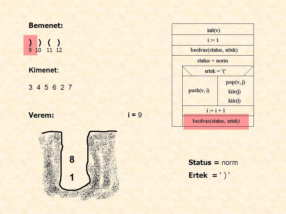 Bemenet: ) ) ( ) 9 10 11 12 Kimenet: 3 4 5 6 2 7 Verem: i = 9 Status = norm Ertek = ' ) ' 1 8