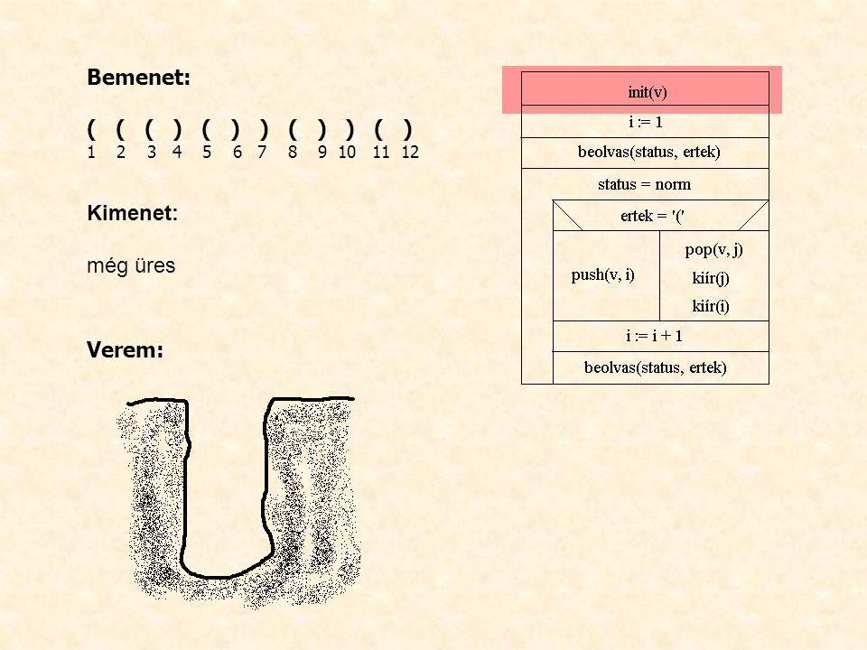 Bemenet: ( ( ( ) ( ) ) ( ) ) ( ) 1 2 3 4 5 6 7 8 9 10 11 12 Kimenet: még üres Verem: