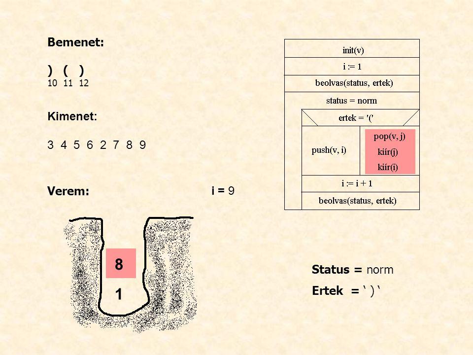 Bemenet: ) ( ) 10 11 12 Kimenet: 3 4 5 6 2 7 8 9 Verem: i = 9 Status = norm Ertek = ' ) ' 1 8