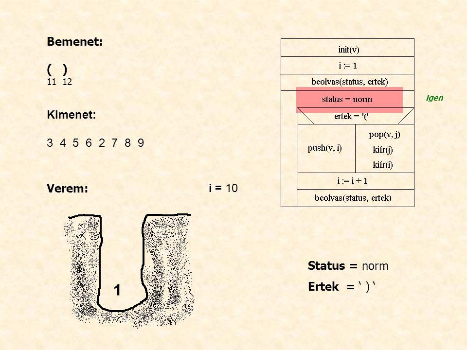 Bemenet: ( ) 11 12 Kimenet: 3 4 5 6 2 7 8 9 Verem: i = 10 Status = norm Ertek = ' ) ' 1 igen
