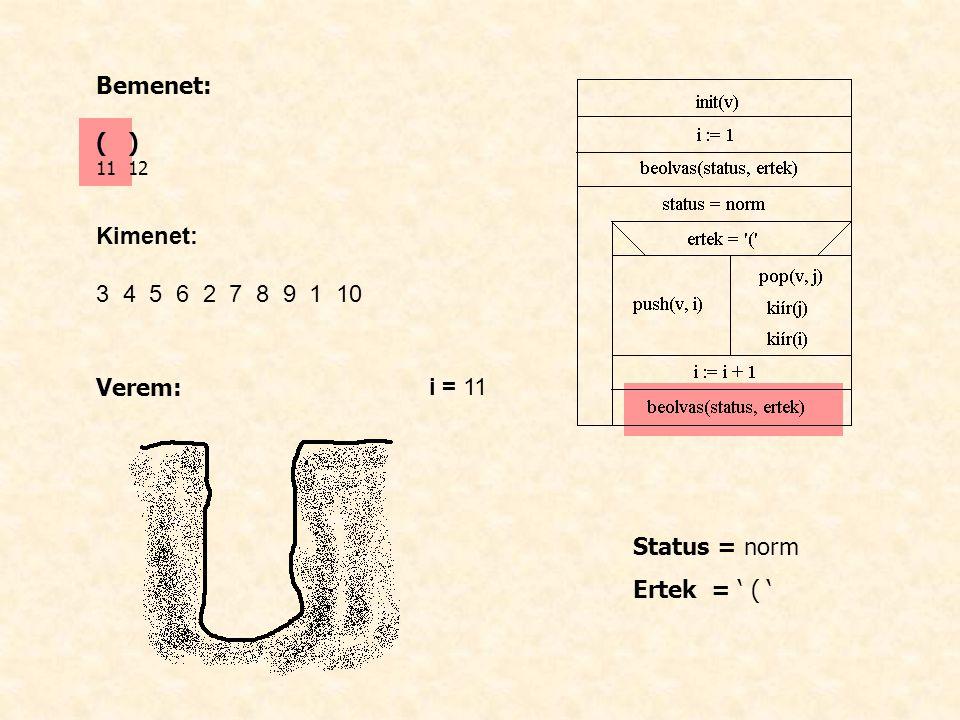 Bemenet: ( ) 11 12 Kimenet: 3 4 5 6 2 7 8 9 1 10 Verem: i = 11 Status = norm Ertek = ' ( '