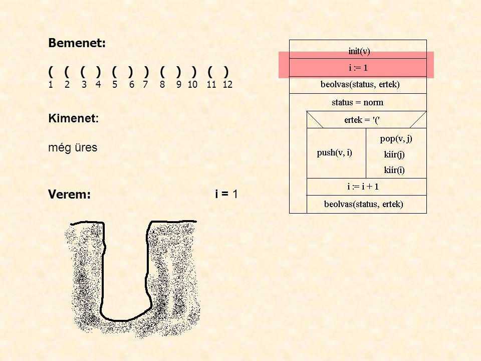 Bemenet: ( ( ( ) ( ) ) ( ) ) ( ) 1 2 3 4 5 6 7 8 9 10 11 12 Kimenet: még üres Verem: i = 1