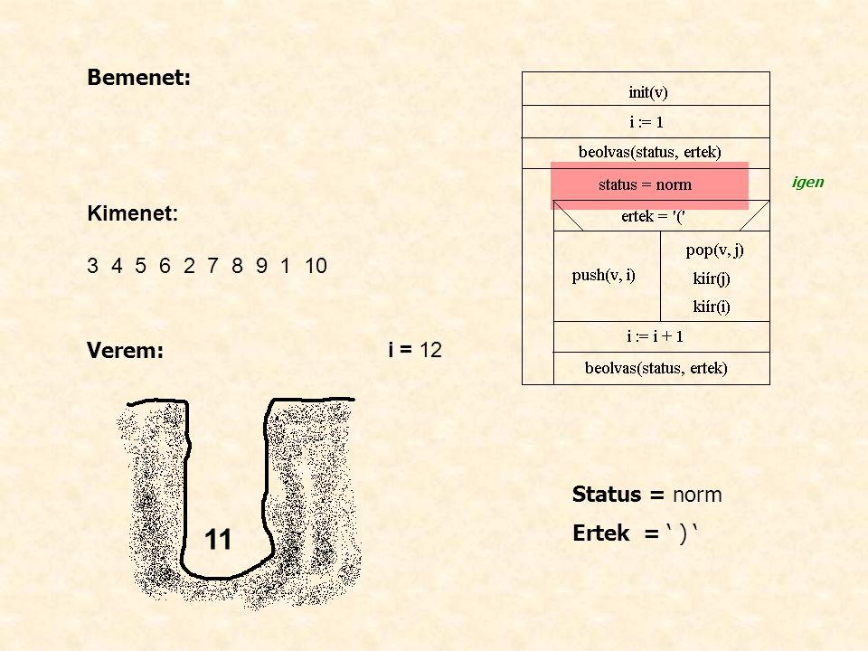 Bemenet: Kimenet: 3 4 5 6 2 7 8 9 1 10 Verem: i = 12 Status = norm Ertek = ' ) ' igen 11