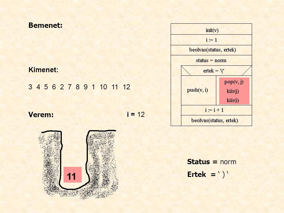 Bemenet: Kimenet: 3 4 5 6 2 7 8 9 1 10 11 12 Verem: i = 12 Status = norm Ertek = ' ) ' 11