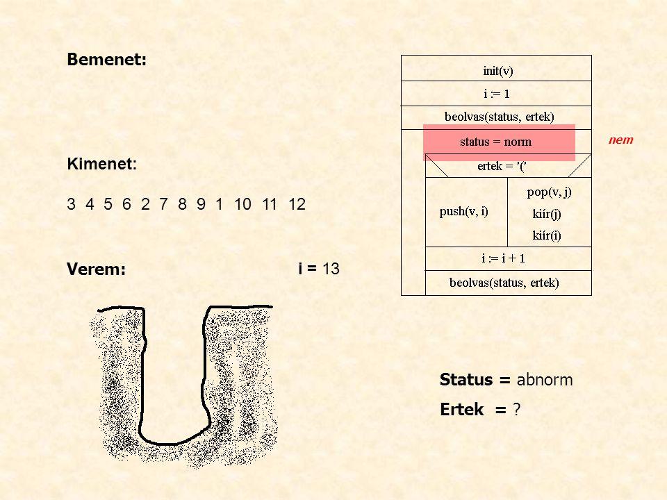 Bemenet: Kimenet: 3 4 5 6 2 7 8 9 1 10 11 12 Verem: i = 13 Status = abnorm Ertek = ? nem
