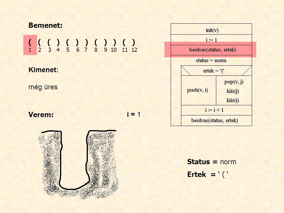 Bemenet: ( ( ( ) ( ) ) ( ) ) ( ) 1 2 3 4 5 6 7 8 9 10 11 12 Kimenet: még üres Verem: i = 1 Status = norm Ertek = ' ( '