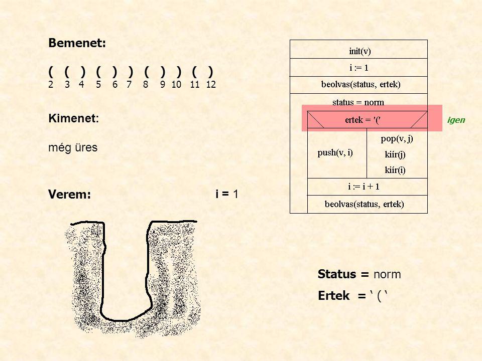 Bemenet: ( ( ) ( ) ) ( ) ) ( ) 2 3 4 5 6 7 8 9 10 11 12 Kimenet: még üres Verem: i = 1 Status = norm Ertek = ' ( ' igen