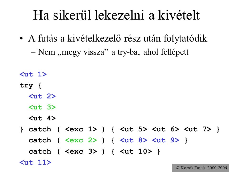 """© Kozsik Tamás 2000-2006 Ha sikerül lekezelni a kivételt A futás a kivételkezelő rész után folytatódik –Nem """"megy vissza a try-ba, ahol fellépett try { } catch ( ) { } catch ( ) { }"""