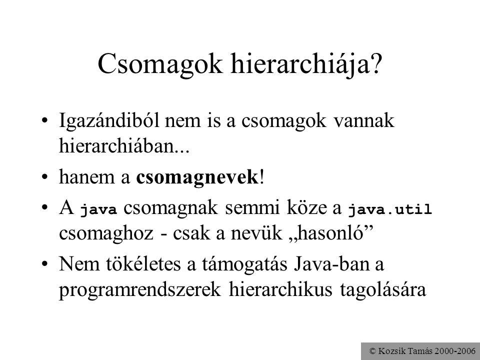 © Kozsik Tamás 2000-2006 Csomagok hierarchiája.