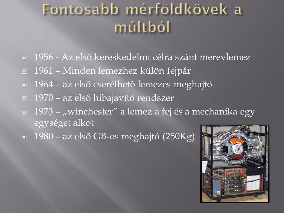 """ 1956 - Az első kereskedelmi célra szánt merevlemez  1961 – Minden lemezhez külön fejpár  1964 – az első cserélhető lemezes meghajtó  1970 – az első hibajavító rendszer  1973 – """"winchester a lemez a fej és a mechanika egy egységet alkot  1980 – az első GB-os meghajtó (250Kg)"""