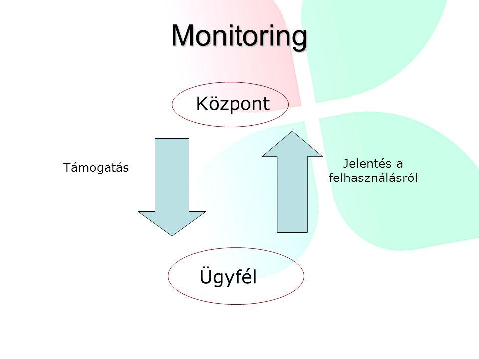 Monitoring Központ Ügyfél Támogatás Jelentés a felhasználásról