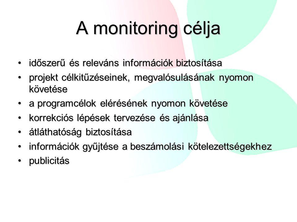 A monitoring célja időszerű és releváns információk biztosításaidőszerű és releváns információk biztosítása projekt célkitűzéseinek, megvalósulásának
