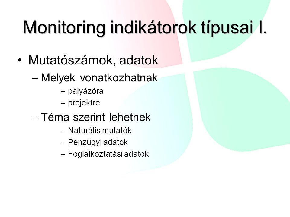 Monitoring indikátorok típusai I. Mutatószámok, adatok –Melyek vonatkozhatnak –pályázóra –projektre –Téma szerint lehetnek –Naturális mutatók –Pénzügy