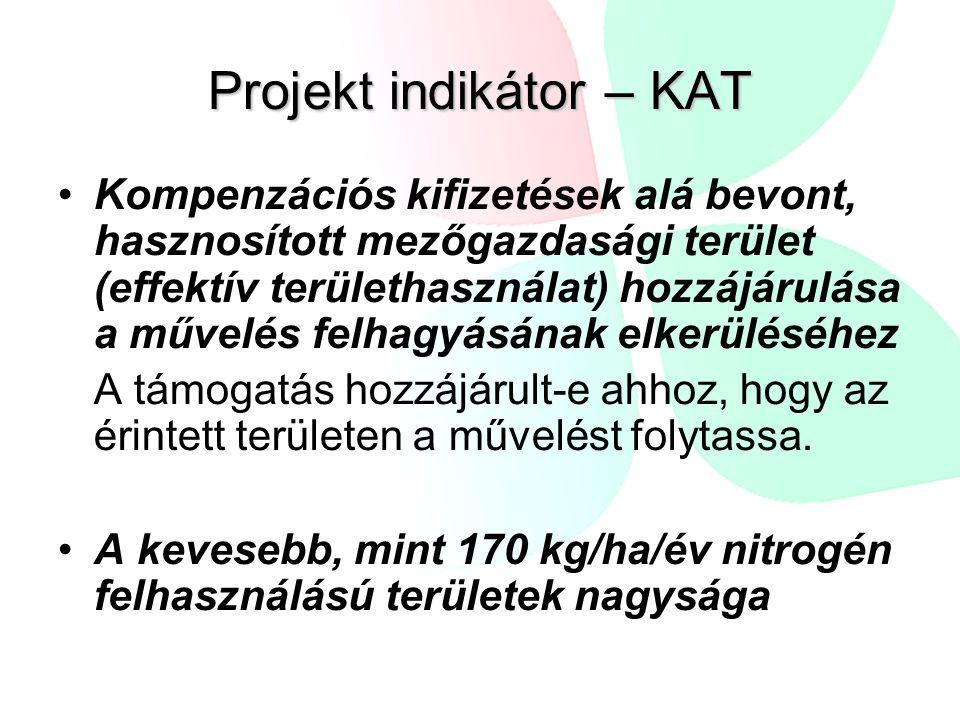 Projekt indikátor – KAT Kompenzációs kifizetések alá bevont, hasznosított mezőgazdasági terület (effektív területhasználat) hozzájárulása a művelés fe