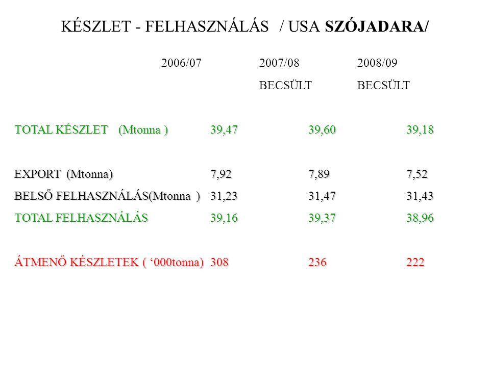 KÉSZLET - FELHASZNÁLÁS / USA SZÓJADARA/ 2006/072007/082008/09BECSÜLT TOTAL KÉSZLET (Mtonna )39,4739,6039,18 EXPORT (Mtonna)7,927,897,52 BELSŐ FELHASZN