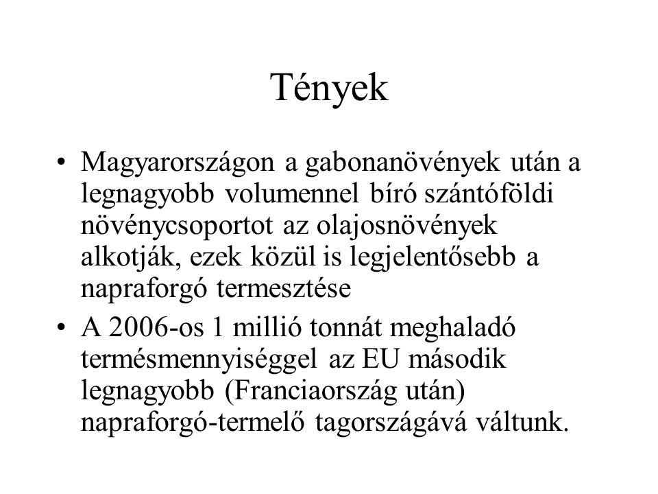 Tények Magyarországon a gabonanövények után a legnagyobb volumennel bíró szántóföldi növénycsoportot az olajosnövények alkotják, ezek közül is legjele