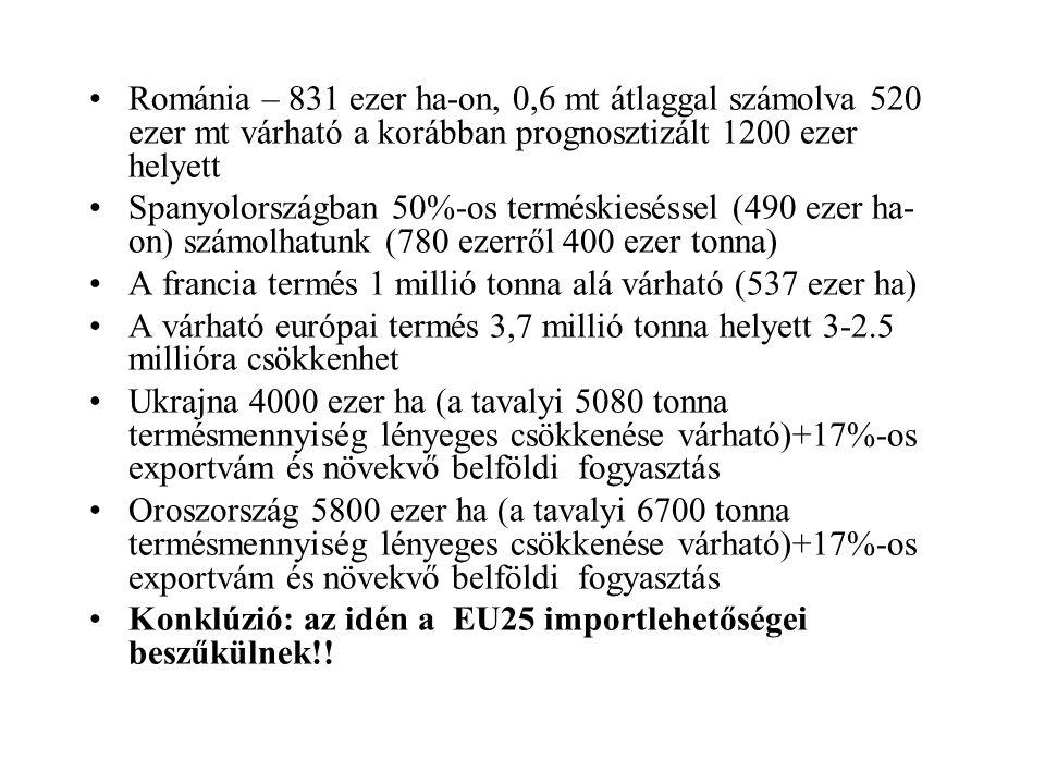Románia – 831 ezer ha-on, 0,6 mt átlaggal számolva 520 ezer mt várható a korábban prognosztizált 1200 ezer helyett Spanyolországban 50%-os terméskiesé