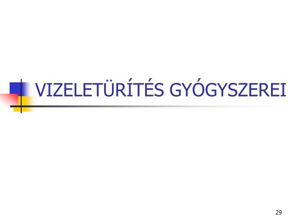29 VIZELETÜRÍTÉS GYÓGYSZEREI
