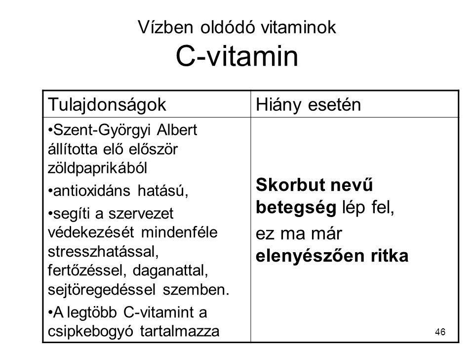 46 Vízben oldódó vitaminok C-vitamin TulajdonságokHiány esetén Szent-Györgyi Albert állította elő először zöldpaprikából antioxidáns hatású, segíti a