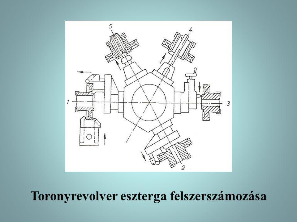 Toronyrevolver eszterga felszerszámozása