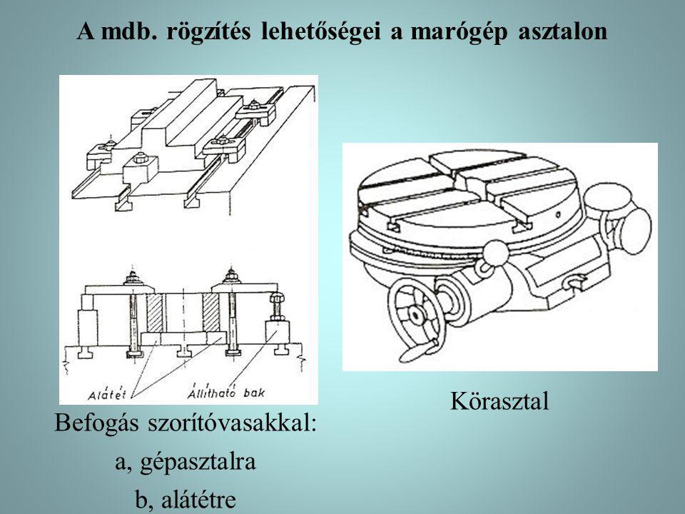 A mdb. rögzítés lehetőségei a marógép asztalon Befogás szorítóvasakkal: a, gépasztalra b, alátétre Körasztal