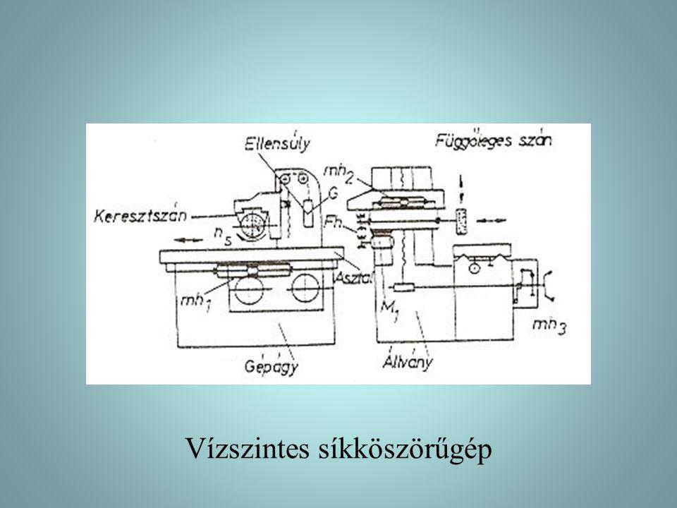Vízszintes síkköszörűgép