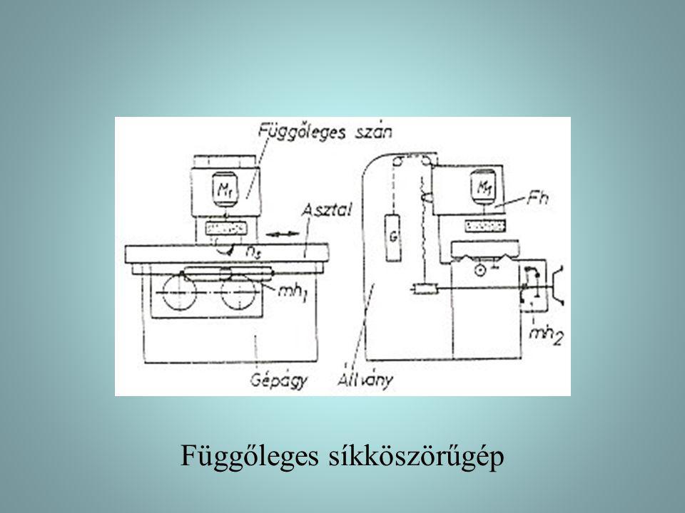 Függőleges síkköszörűgép