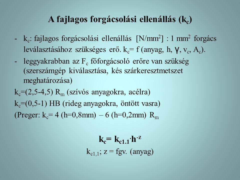 Kinzle-Viktor féle erőszámítási módszer Táblázati adatok: v c = 90…125 m/p; Acélra: α n = 5 o ; ε = 90 o β n = 79 o ; κ =45 o γ n = 6 o ; λ = 4 o g > 4 r = 1 mm h = 0,1…1,4 mm érvényes: h = 0,05 - 2,5 mm