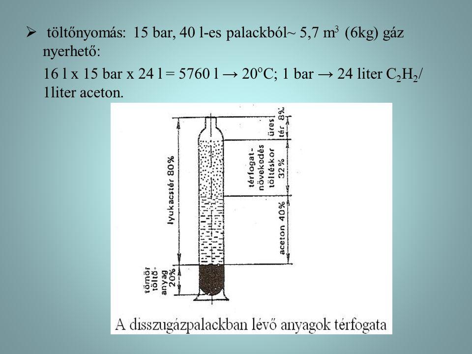  töltőnyomás: 15 bar, 40 l-es palackból~ 5,7 m 3 (6kg) gáz nyerhető: 16 l x 15 bar x 24 l = 5760 l → 20 o C; 1 bar → 24 liter C 2 H 2 / 1liter aceton.