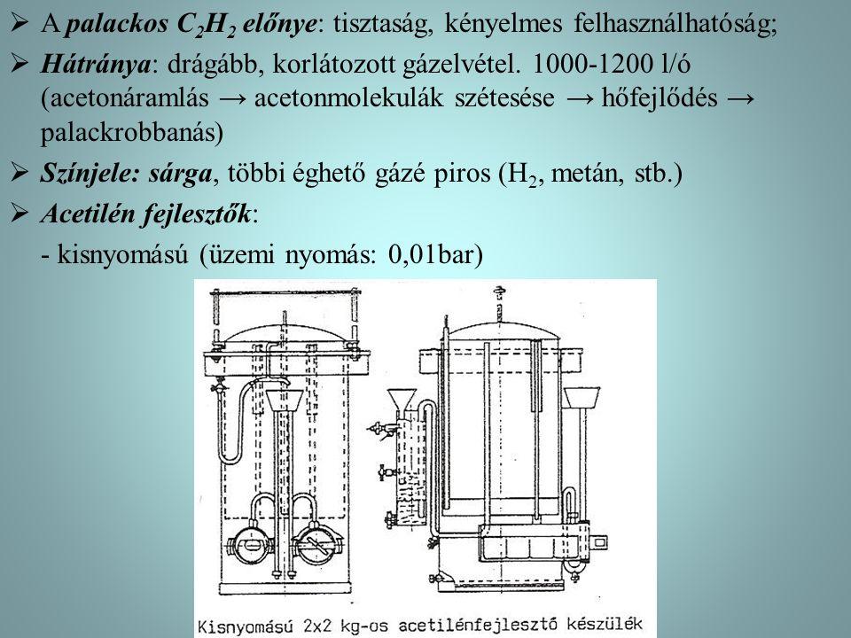  A palackos C 2 H 2 előnye: tisztaság, kényelmes felhasználhatóság;  Hátránya: drágább, korlátozott gázelvétel. 1000-1200 l/ó (acetonáramlás → aceto