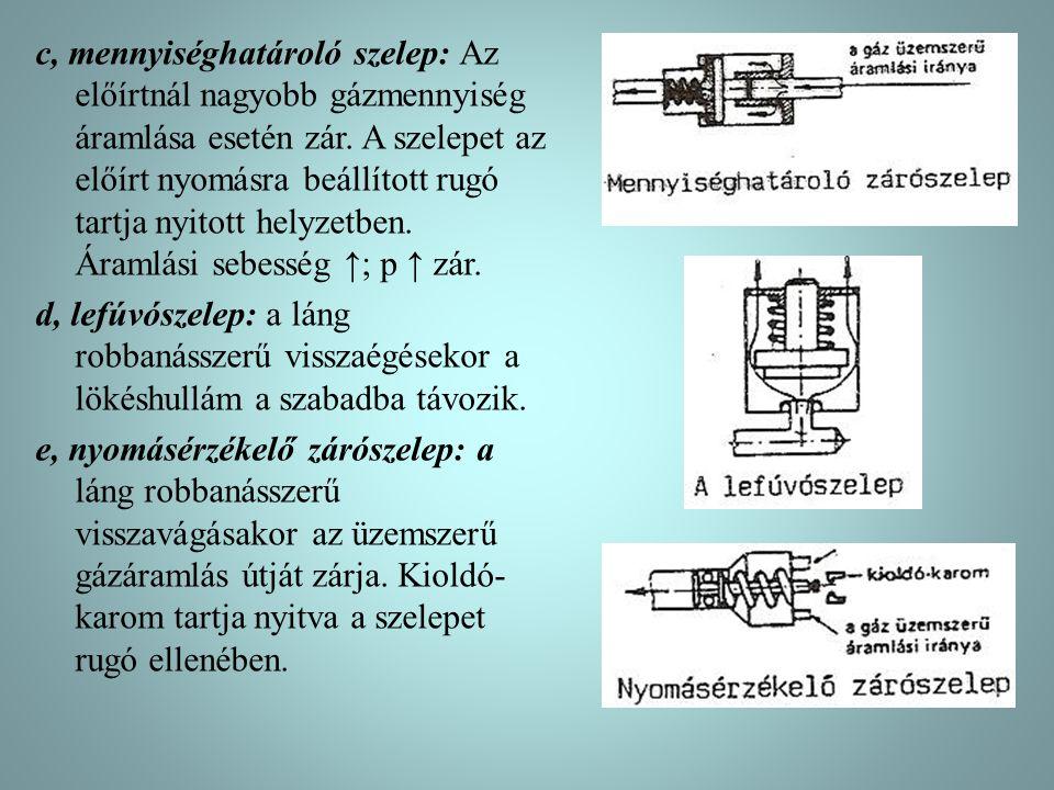 c, mennyiséghatároló szelep: Az előírtnál nagyobb gázmennyiség áramlása esetén zár. A szelepet az előírt nyomásra beállított rugó tartja nyitott helyz