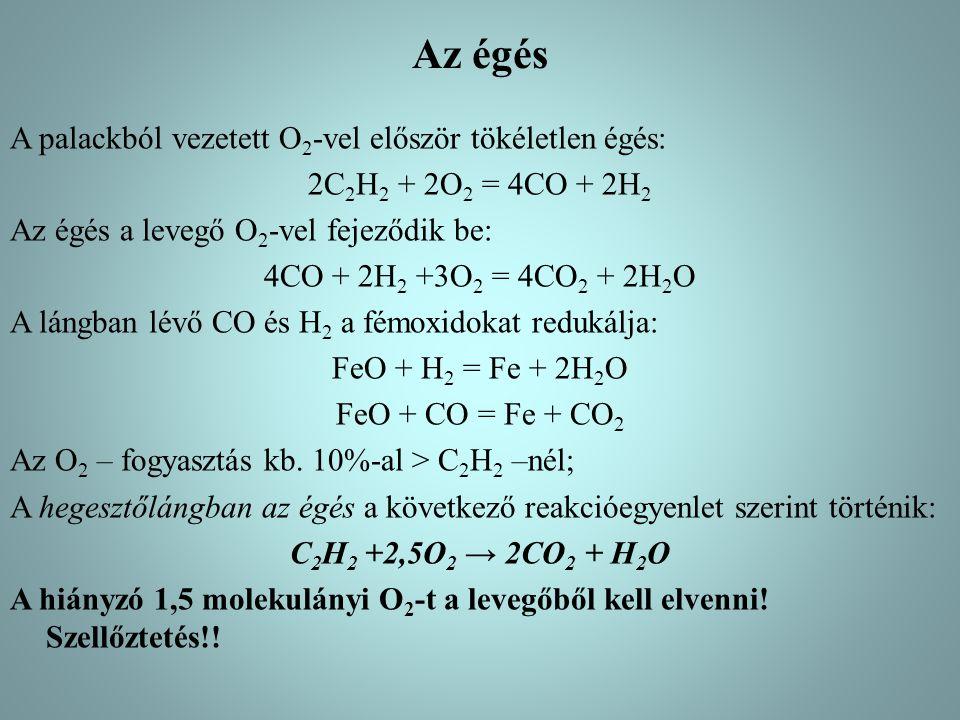 Az égés A palackból vezetett O 2 -vel először tökéletlen égés: 2C 2 H 2 + 2O 2 = 4CO + 2H 2 Az égés a levegő O 2 -vel fejeződik be: 4CO + 2H 2 +3O 2 = 4CO 2 + 2H 2 O A lángban lévő CO és H 2 a fémoxidokat redukálja: FeO + H 2 = Fe + 2H 2 O FeO + CO = Fe + CO 2 Az O 2 – fogyasztás kb.
